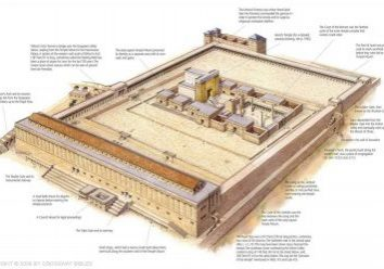 temple-mount-layout